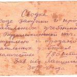 Будилихинская начальная школа. 1941 год